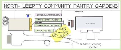 North Liberty Community PantryGardens